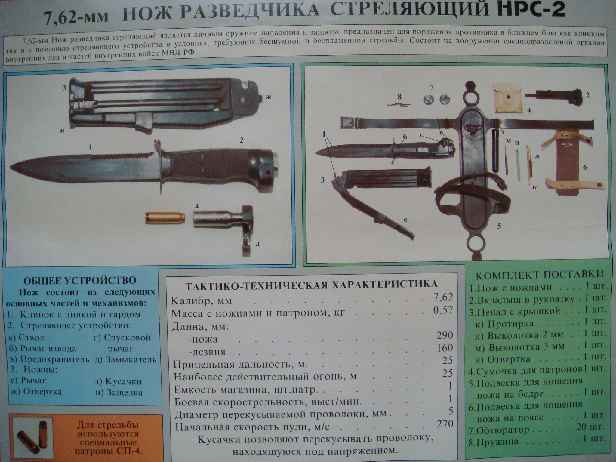Инструкция Постоянного Ношения Огнестрельного Оружия